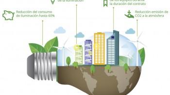 ahorro energético en Barcelona